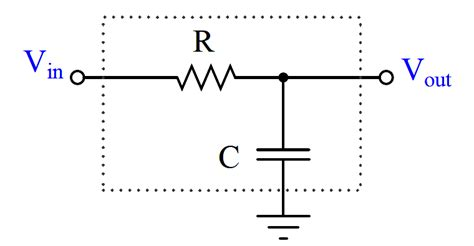 capacitor and resistor filter low pass filter using capacitor and resistor 28 images electronics technology the