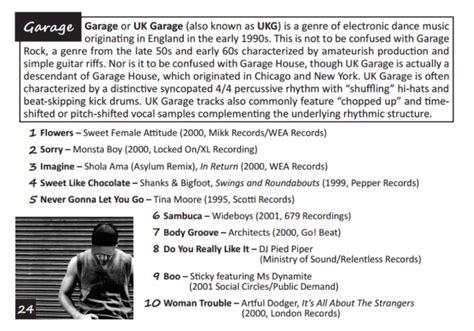 best garage tunes sildenafil overnight teva sildenafil