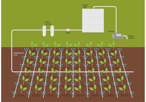 irrigation water system vector   vectors