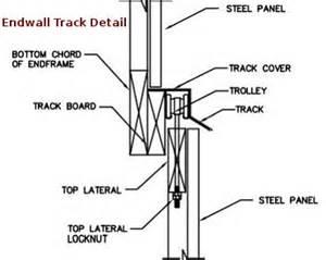 Pole Barn Sliding Door Hardware 13 Comprehensive Plans And Walk Thru S To Build Shed Doors