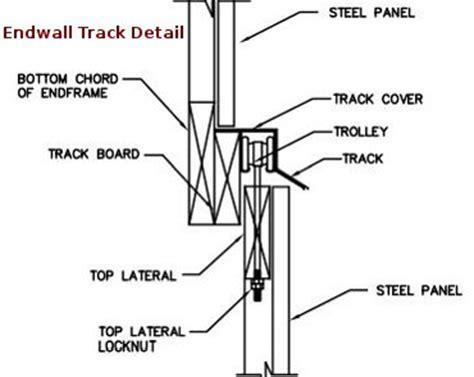 Pole Barn Sliding Door Plans Sliding Barn Doors 187 Sliding Barn Door Hardware