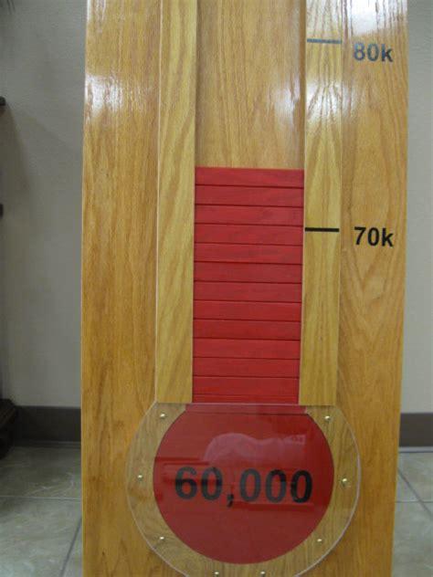 fundraising thermometer  gpaw  lumberjockscom