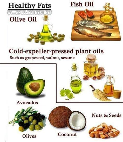 healthy fats coconut healthy fats healthy fitness recipes avocados olives