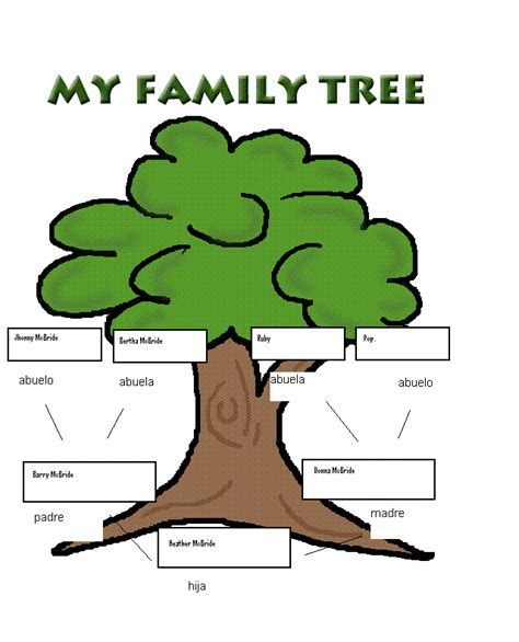 printable family tree in spanish elena s spanish 1 blogs family tree