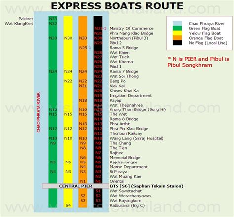 chao phraya express boat route bts mrta and airport link