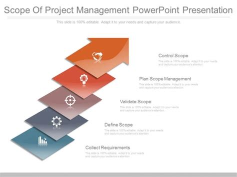New Additions Project Scope Management Ppt