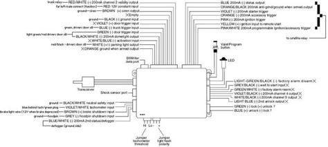 python 991 wiring diagram python remote start wiring