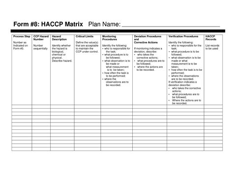Haccp Plan Template Blank Haccp Plan Forms Download Now Doc Haccp In 2019 Pinterest Haccp Log Templates