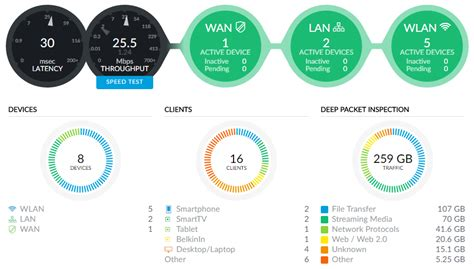 ubiquiti home network design ubiquiti all the things how i finally fixed my dodgy wifi