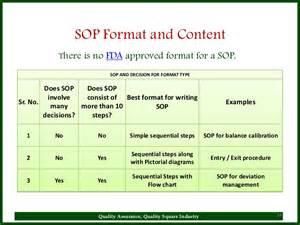 fda sop template sop