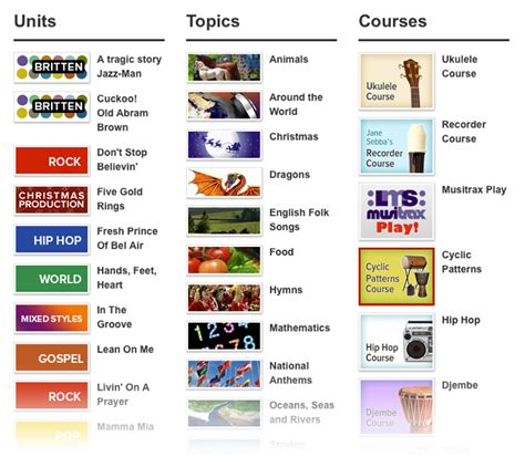 ks2 themes topics musical school and the 2014 national curriculum for music