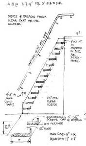 Alternate Tread Stairs Design Alternating Tread Stair Design For The Home