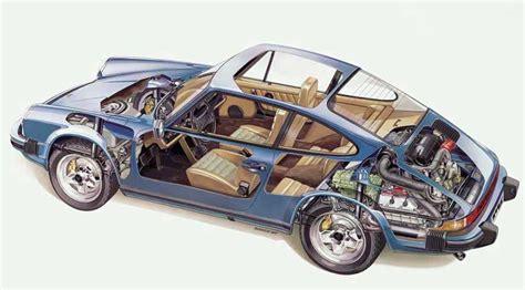 how cars engines work 2002 porsche 911 auto manual مشهورترین خودروهای موتور عقب تاریخ را بیشتر بشناسید قسمت اول تصاویر