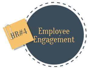 Mba Hr After Ca by Education And Career Career Options After Mba Hr