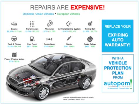 vehicle repair costs keeping  cost  auto repairs