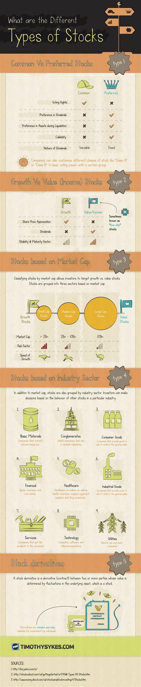 single stocks and funds venn diagram stocks vs funds venn diagram worksheet free
