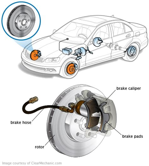 Car Rotor Types by How To Tell If Your Brake Rotors Are Bad
