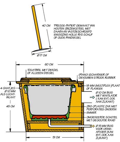 eco droogtoilet hoe maak je een nonolet zelf