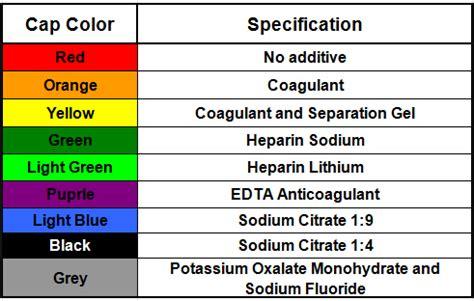blood collection color guide purple vacuum blood collection purple blood edta