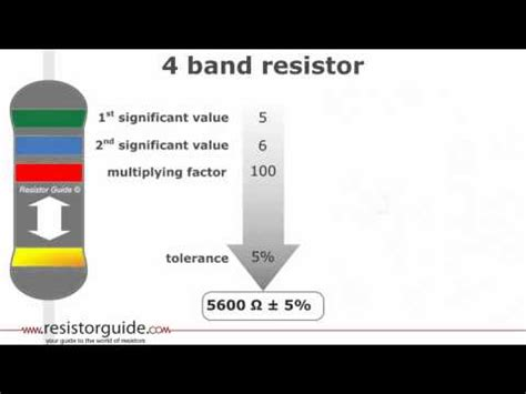 why use end of line resistor why we use resistors at the end of line on alarm security panels funnycat tv