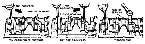 Play To The End repair guides engine mechanical crankshaft and