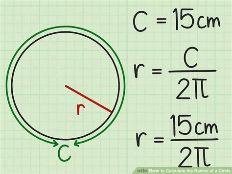 Radius Finder 4 Simple Ways To Calculate The Radius Of A Circle Wikihow