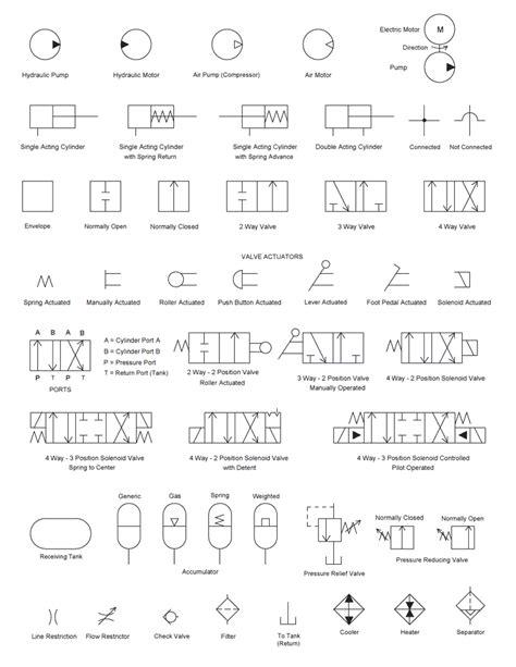 engineering drawing symbol engineering free engine