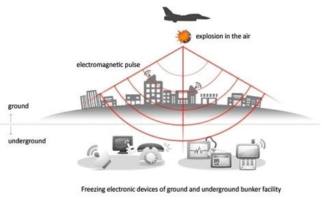 how does an electromagnetic bomb work emp quora