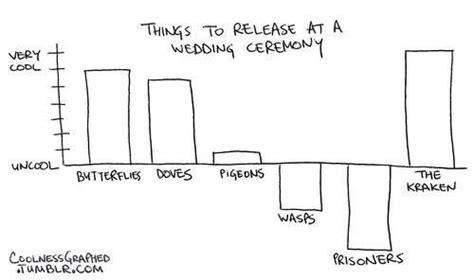 Wedding Ceremony Humor by Wedding Humor Hank And Tamara S Wedding