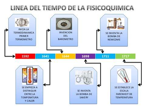 linea del tiempo del microscopio biologia 1 trabajos linea del tiempo de la fisicoquimica