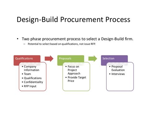 flowchart for design and build for procurement design build of bloomsburg pa wtp