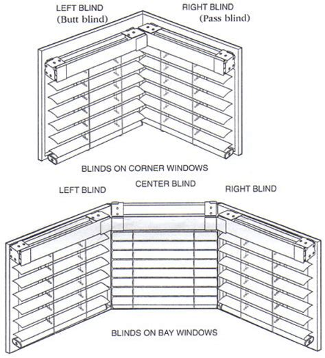 How To A Lshade For A L by Corner Windows Bay Windows Hotblinds