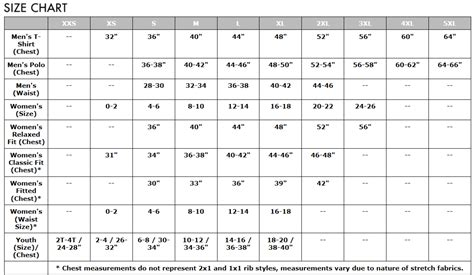 mobile home sizes anvil chart bestofhouse net 41302