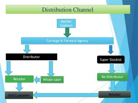 CHANNEL & DISTRIBUTION SYSTEM OF NESTLE INDIA LTD