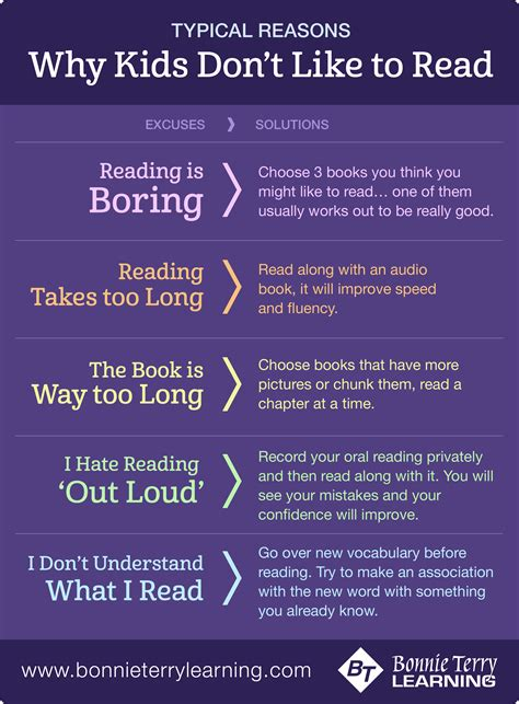 where to read reading activities help dyslexic and adhd