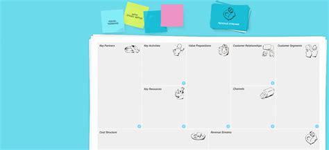design graphisme par geoffrey dorne un outil pour la pens 233 e visuelle visualthinking