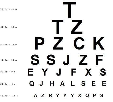 printable eye chart letter size eye vision alert how to perform an eye check at home