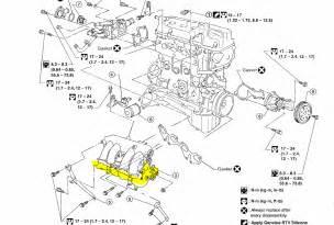 nissan sentra 2005 engine diagram nissan get free image about wiring diagram