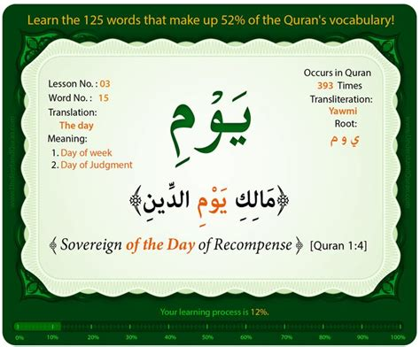 understanding the qur an themes and style best 25 quran ideas on pinterest