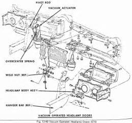1967 gto horn wiring diagram free download horn download