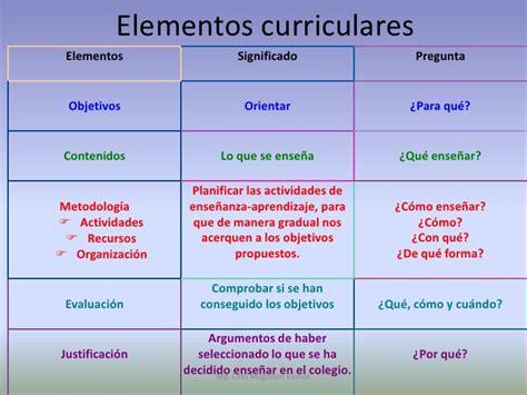 Modelos Curriculares Definicion Y Componentes Dise 241 O Curricular