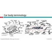 Vehicle Car Body Engineering