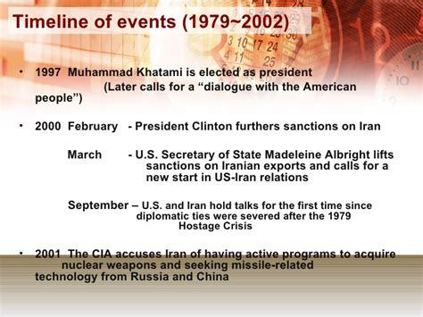 us timeline iran sanctions us timeline iran sanctions iran crisis final