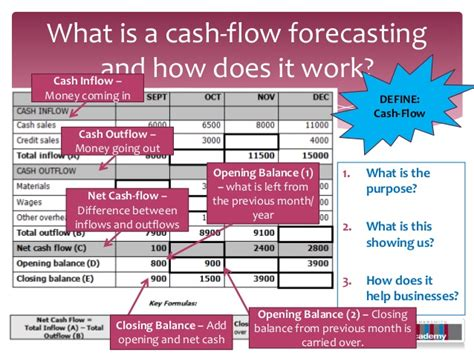 what if it does work out how a side hustle can change your books 1 13 flow forecasting moodle