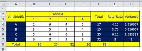Artikel Partial Least Square Pls data transformasi data uji statistik