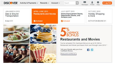 Discover Rewards Calendar 2015 Earn Back On Discover 2nd Rotating Category 2015