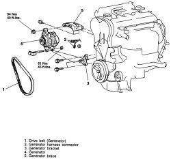 how to change alternator belt mitsubishi eclipse 00 05 how do i remove my alternator in my 95 mitsubishi eclipse i m having problems mainly trying