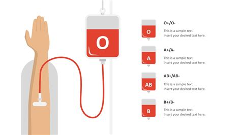 blood bank donation powerpoint template