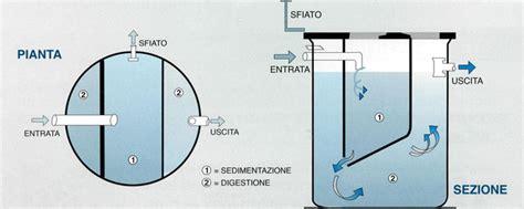 vasche biologiche vasca o fossa biologica imhoff