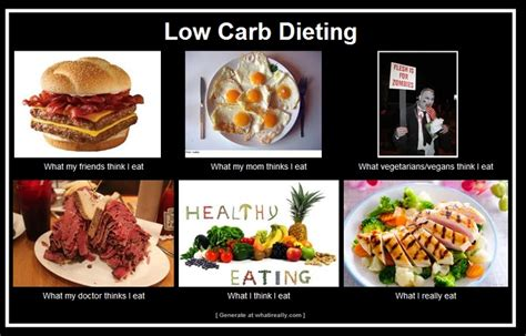 what people think you eat on a low carb diet vs what you